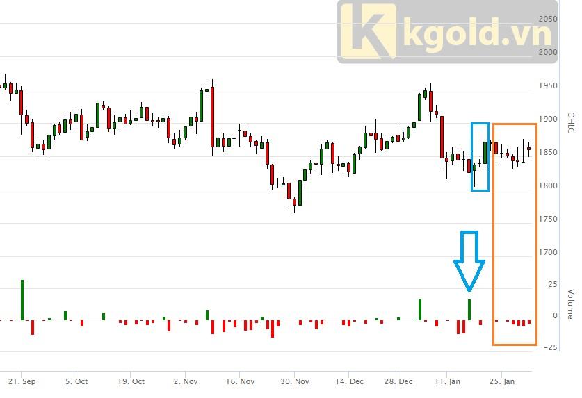 spdr gold trust gold price