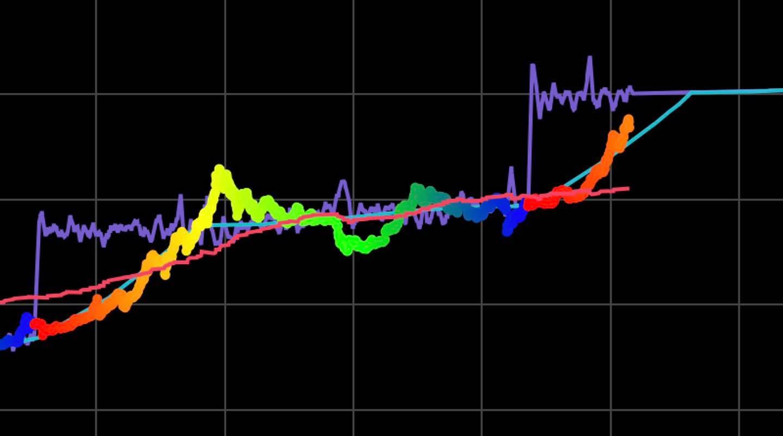 heatmap bitcoin