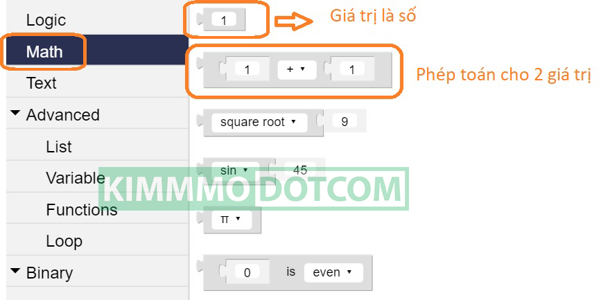 cac-block-Math-trong-bot-binary