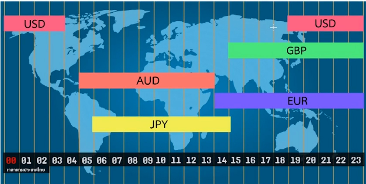 forex-time-zone