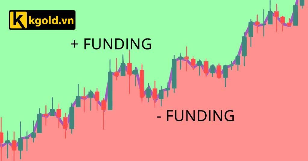funding rate là gì
